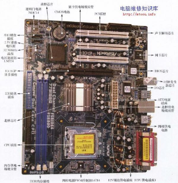 电脑主板接口组成