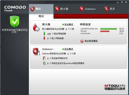 "comodo防火墙界面,""网络流量""功能不错"