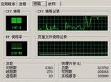 CPU使用率高