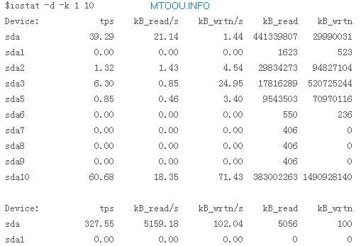 Xenserver Dom0通过iostat监测SR IO状态