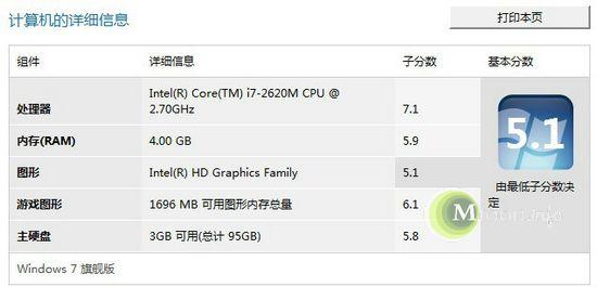 Mac电脑原先的2Gx2共4G 1333内存下Win7系统得分