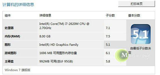Mac电脑升级到的4Gx2共8G 1600三星笔记本内存后Win7系统得分