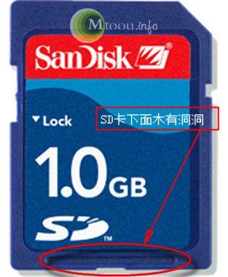 SD卡是什么?