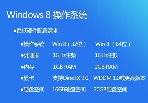 Win8系统对电脑硬件配置的要求