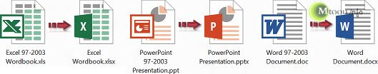 微软Excel、PowerPoint、Word格式演变