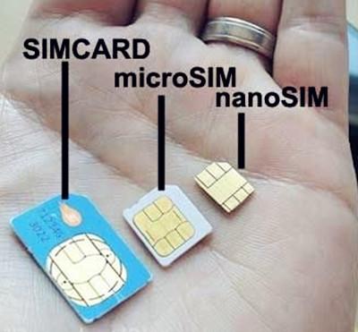 Nano SIM与其他两种SIM卡大小对比