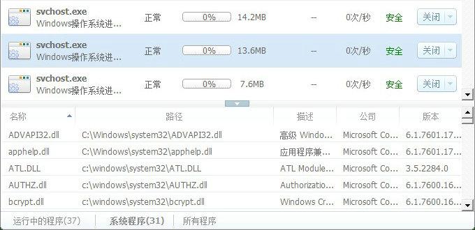 svchost.exe进程与DLL文件的关系
