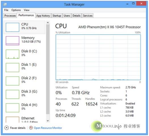 Windows 8系统中的Taskmgr.exe进程界面